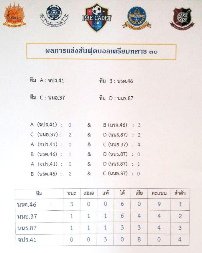 Match_Stat